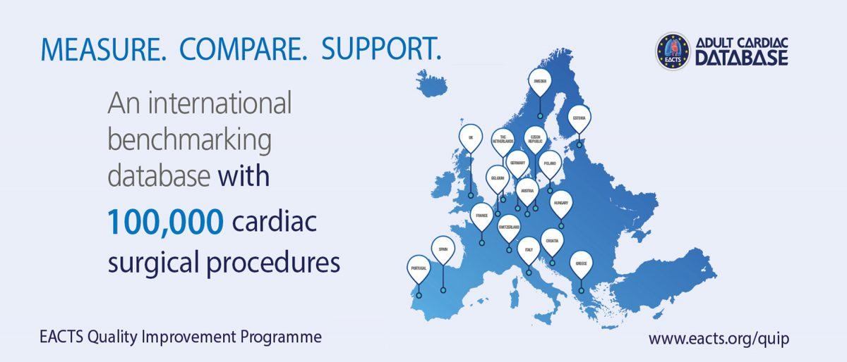 The ADULT CARDIAC DATABASE reaches 100,000 procedures